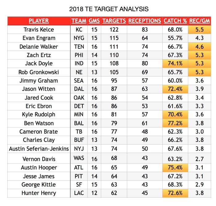 target-analysis-te-2018.jpg